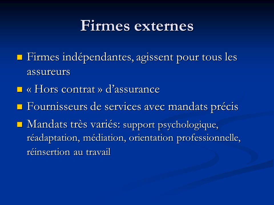 Firmes externes Firmes indépendantes, agissent pour tous les assureurs Firmes indépendantes, agissent pour tous les assureurs « Hors contrat » dassura