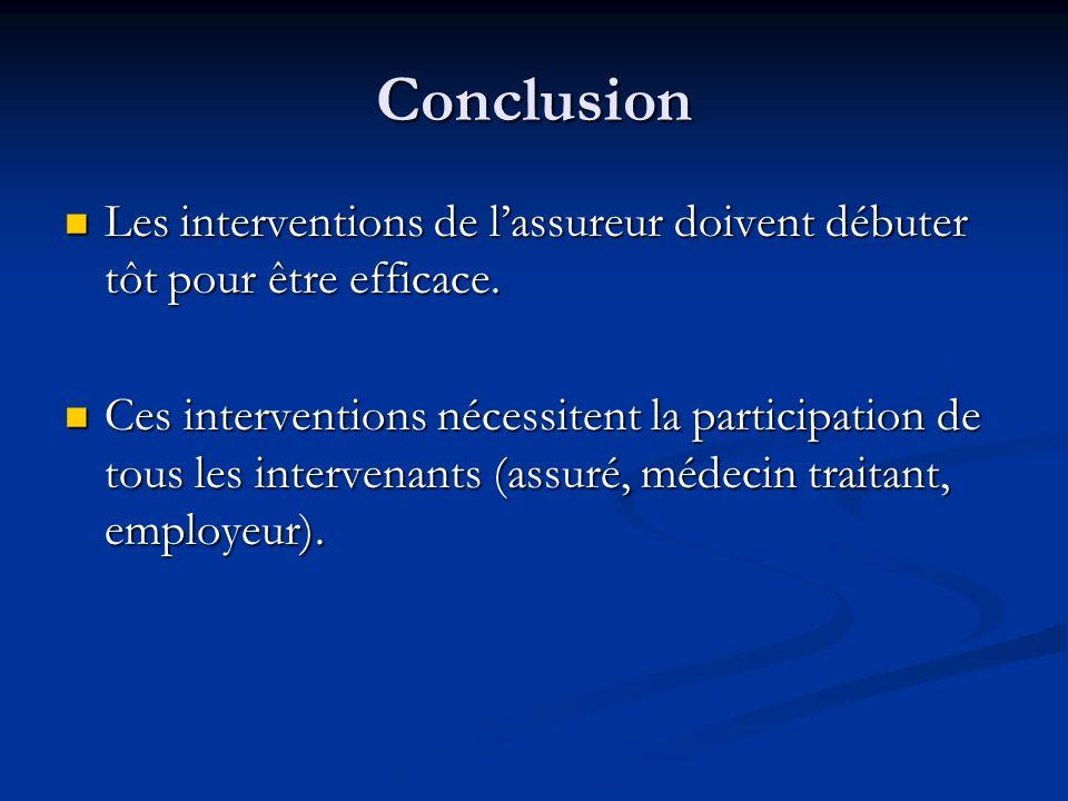 Conclusion Les interventions de lassureur doivent débuter tôt pour être efficace. Les interventions de lassureur doivent débuter tôt pour être efficac