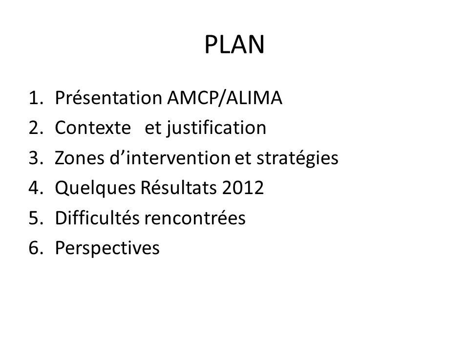 PLAN 1.Présentation AMCP/ALIMA 2.Contexte et justification 3.Zones dintervention et stratégies 4.Quelques Résultats 2012 5.Difficultés rencontrées 6.P