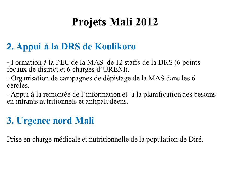 Projets Mali 2012 2. Appui à la DRS de Koulikoro - Formation à la PEC de la MAS de 12 staffs de la DRS (6 points focaux de district et 6 chargés dUREN