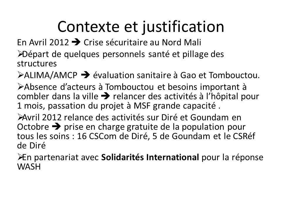 Contexte et justification En Avril 2012 Crise sécuritaire au Nord Mali Départ de quelques personnels santé et pillage des structures ALIMA/AMCP évalua