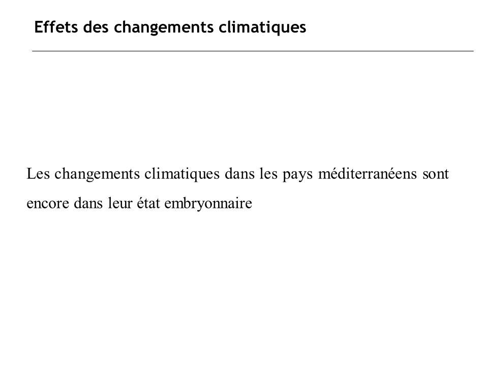 Effets des changements climatiques Les changements climatiques dans les pays méditerranéens sont encore dans leur état embryonnaire