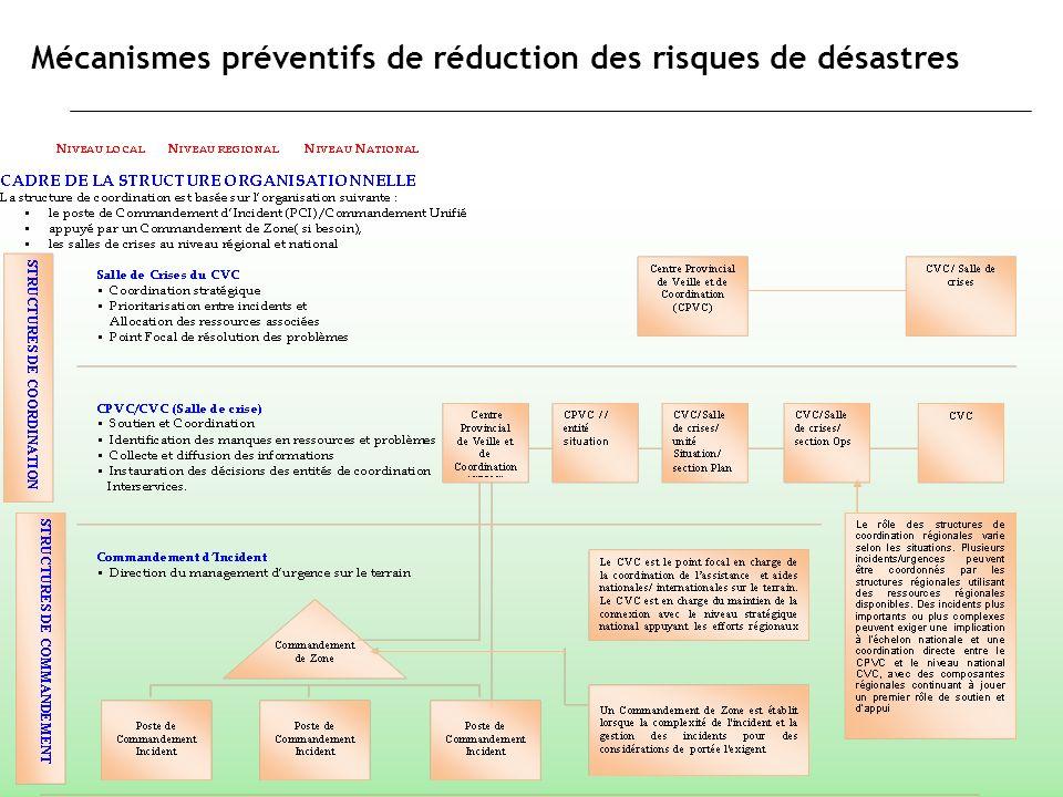 Mécanismes préventifs de réduction des risques de désastres