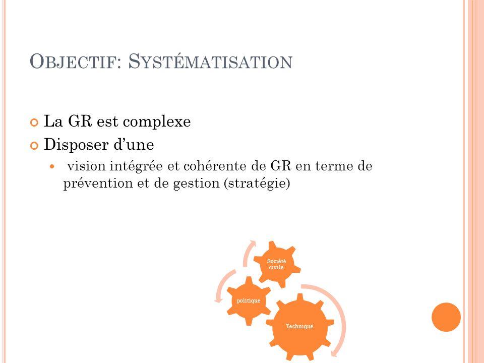 O BJECTIF : S YSTÉMATISATION La GR est complexe Disposer dune vision intégrée et cohérente de GR en terme de prévention et de gestion (stratégie) Technique politique Société civile
