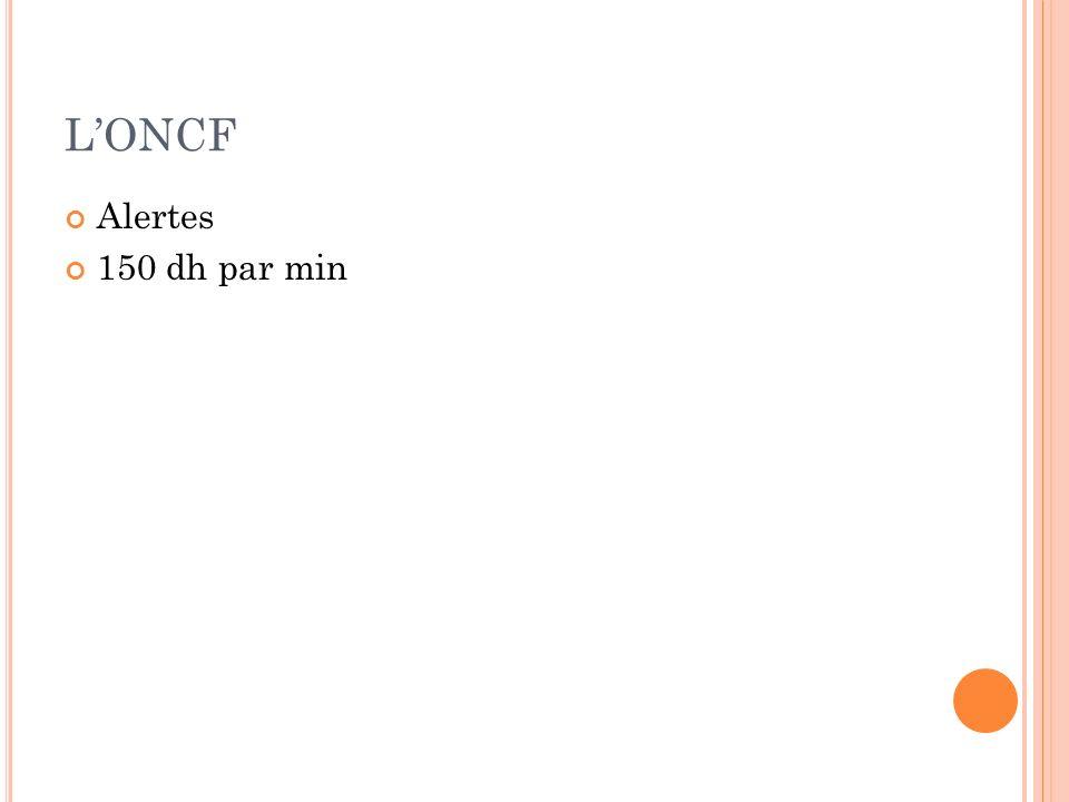 LONCF Alertes 150 dh par min