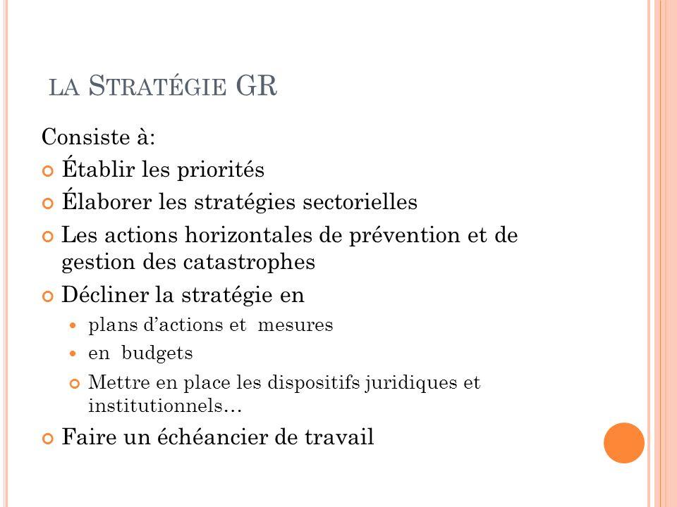 LA S TRATÉGIE GR Consiste à: Établir les priorités Élaborer les stratégies sectorielles Les actions horizontales de prévention et de gestion des catas