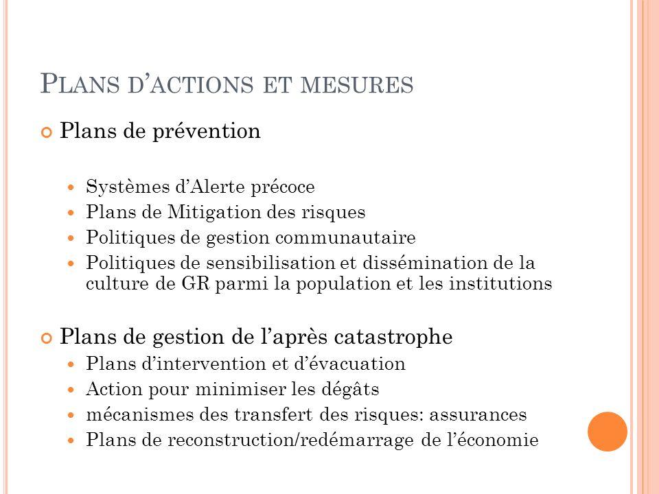 P LANS D ACTIONS ET MESURES Plans de prévention Systèmes dAlerte précoce Plans de Mitigation des risques Politiques de gestion communautaire Politique