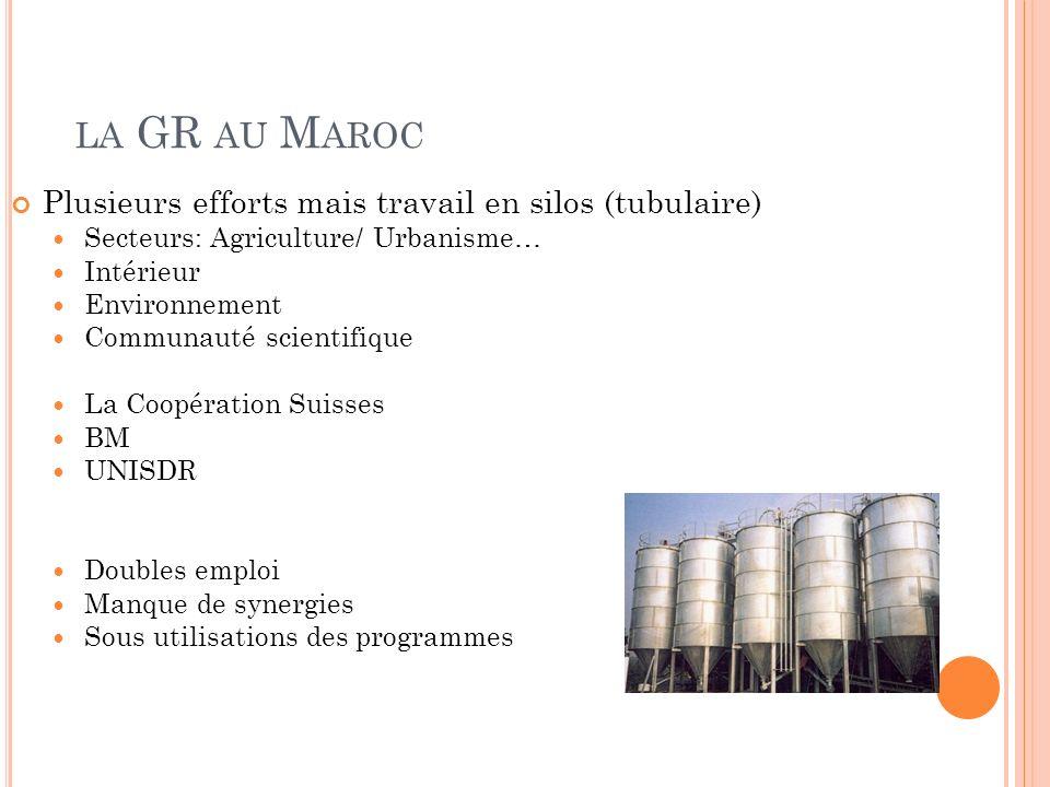 LA GR AU M AROC Plusieurs efforts mais travail en silos (tubulaire) Secteurs: Agriculture/ Urbanisme… Intérieur Environnement Communauté scientifique