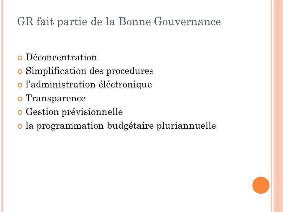 GR fait partie de la Bonne Gouvernance Déconcentration Simplification des procedures ladministration éléctronique Transparence Gestion prévisionnelle la programmation budgétaire pluriannuelle