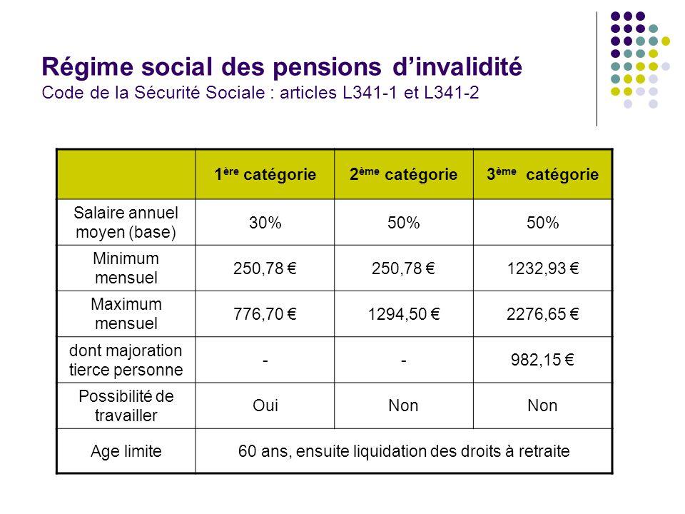 Régime social des pensions dinvalidité Code de la Sécurité Sociale : articles L341-1 et L341-2 1 ère catégorie2 ème catégorie3 ème catégorie Salaire a