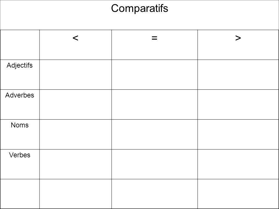 Comparatifs <=> Adjectifs Adverbes Noms Verbes