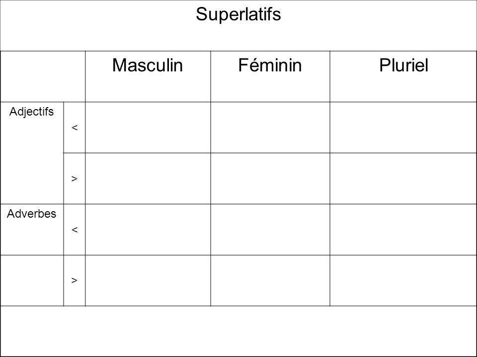 Superlatifs MasculinFémininPluriel Adjectifs < > Adverbes < >