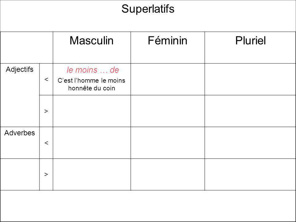 Superlatifs MasculinFémininPluriel Adjectifs < le moins … de Cest lhomme le moins honnête du coin > Adverbes < >