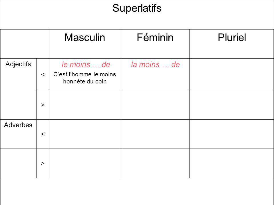 Superlatifs MasculinFémininPluriel Adjectifs < le moins … de Cest lhomme le moins honnête du coin la moins … de > Adverbes < >
