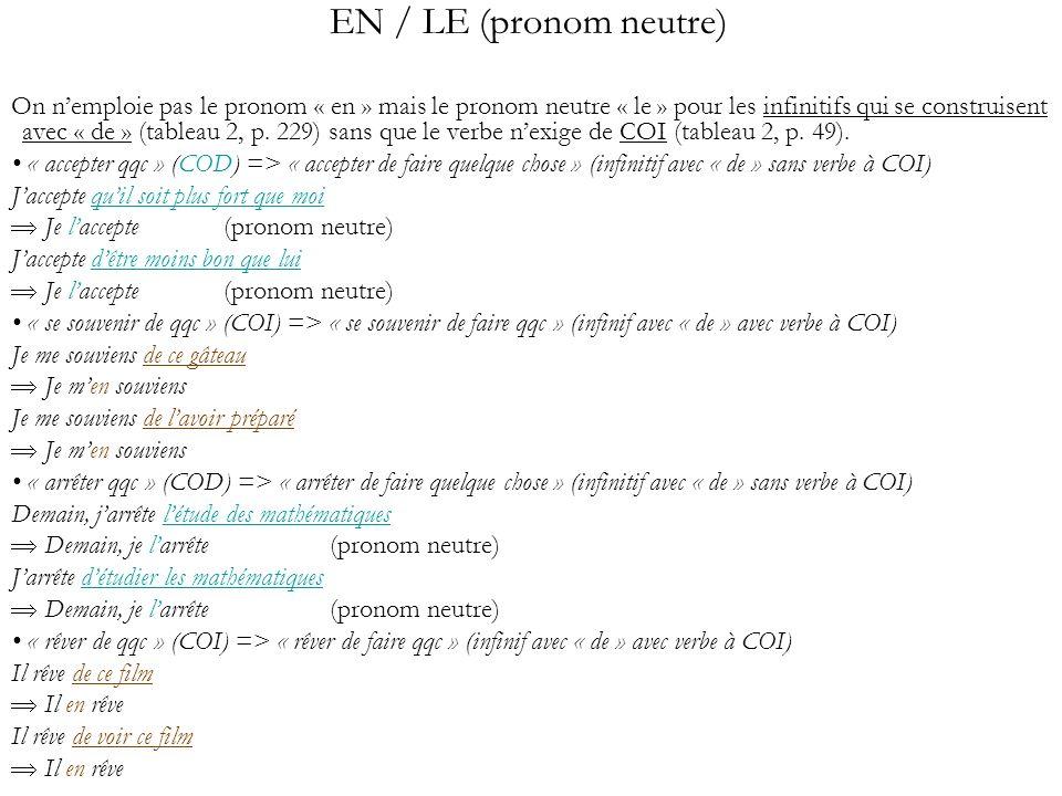 EN / LE (pronom neutre) On nemploie pas le pronom « en » mais le pronom neutre « le » pour les infinitifs qui se construisent avec « de » (tableau 2,