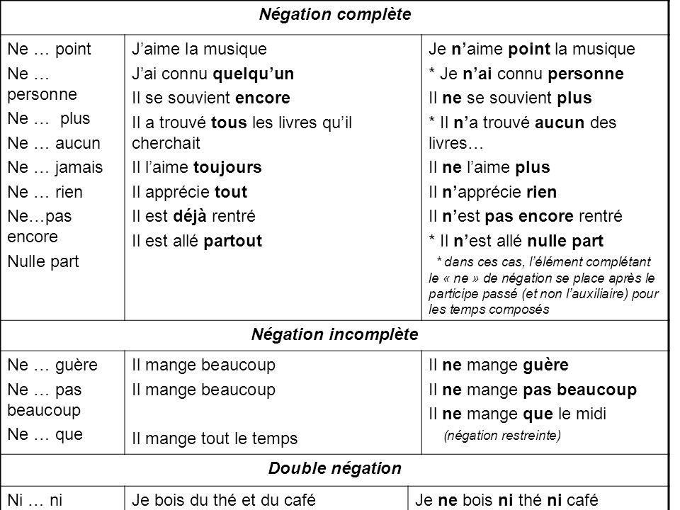 La double négation Dans le cas de verbes, dadjectifs, dadverbes ou de pronoms, on utilise simplement la structure « ni … ni ».