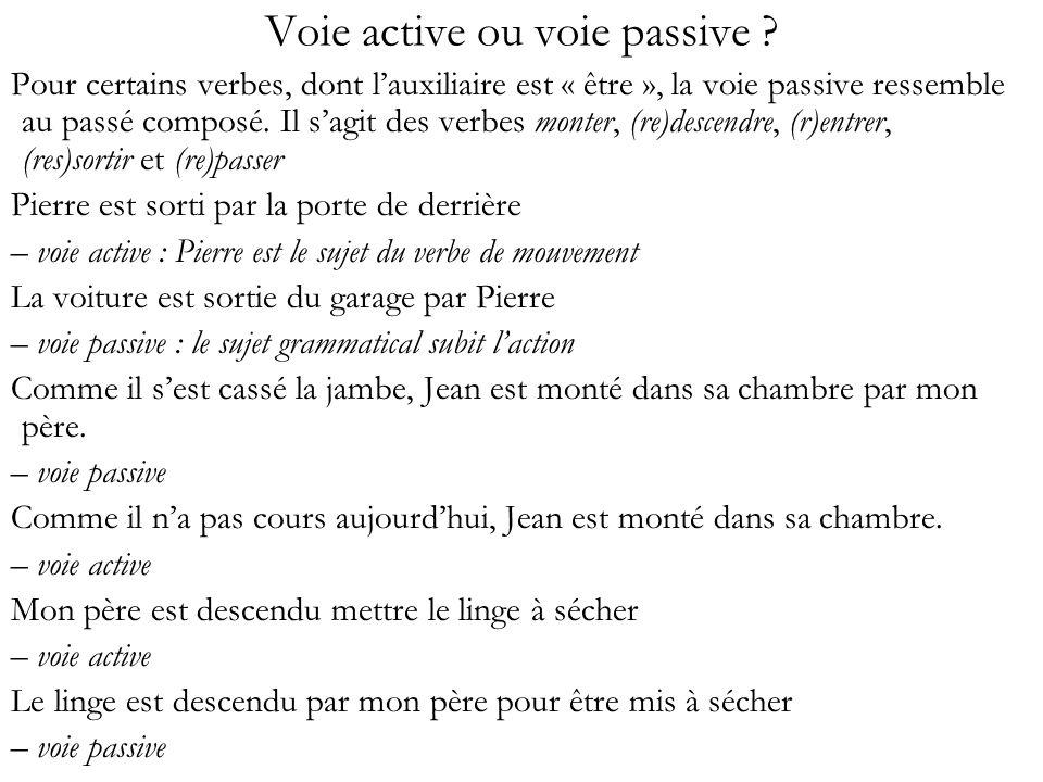 Voie active ou voie passive ? Pour certains verbes, dont lauxiliaire est « être », la voie passive ressemble au passé composé. Il sagit des verbes mon