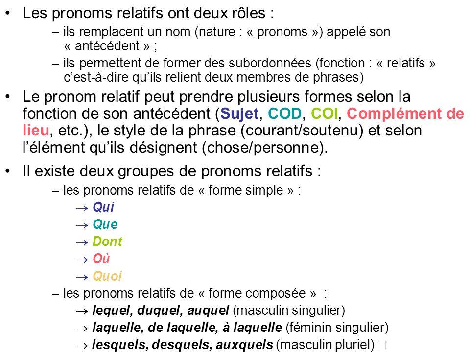 Les pronoms relatifs ont deux rôles : – ils remplacent un nom (nature : « pronoms ») appelé son « antécédent » ; – ils permettent de former des subordonnées (fonction : « relatifs » cest-à-dire quils relient deux membres de phrases) Le pronom relatif peut prendre plusieurs formes selon la fonction de son antécédent (Sujet, COD, COI, Complément de lieu, etc.), le style de la phrase (courant/soutenu) et selon lélément quils désignent (chose/personne).