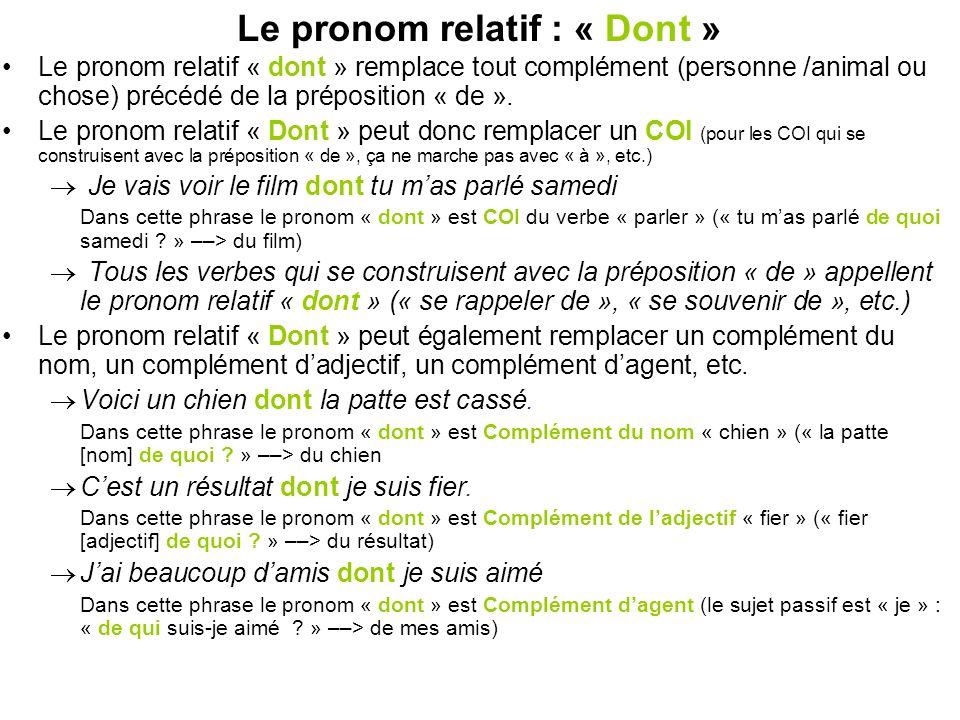 Le pronom relatif : « Dont » Le pronom relatif « dont » remplace tout complément (personne /animal ou chose) précédé de la préposition « de ».