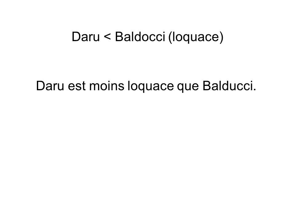 Daru < Baldocci (loquace) Daru est moins loquace que Balducci.