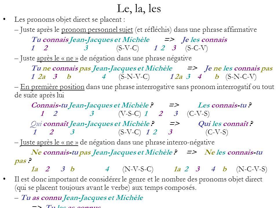 Le, la, les Les pronoms objet direct se placent : – Juste après le pronom personnel sujet (et réfléchis) dans une phrase affirmative Tu connais Jean-J