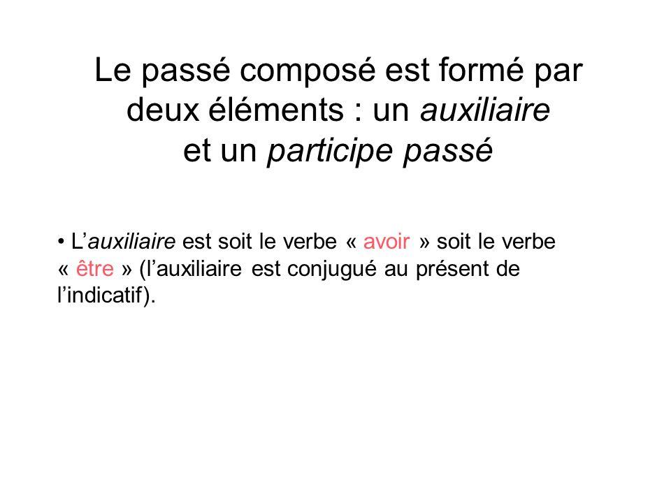 Lauxiliaire est soit le verbe « avoir » soit le verbe « être » (lauxiliaire est conjugué au présent de lindicatif).
