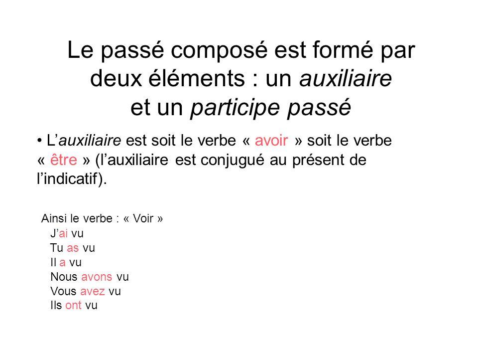 Le passé composé est formé par deux éléments : un auxiliaire et un participe passé Lauxiliaire est soit le verbe « avoir » soit le verbe « être » (lauxiliaire est conjugué au présent de lindicatif).