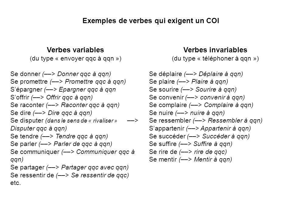 Exemples de verbes qui exigent un COI Verbes variables (du type « envoyer qqc à qqn ») Se donner (––> Donner qqc à qqn) Se promettre (––> Promettre qq