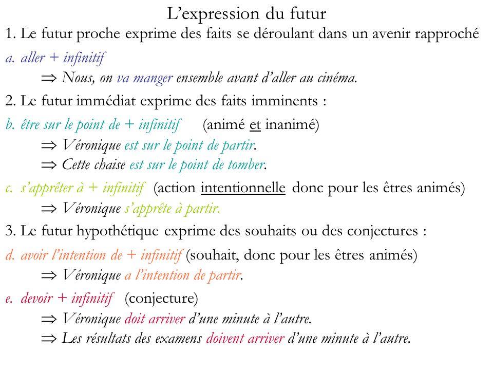 4.Le futur simple : f. Il permet dexprimer des actions ou des faits situés dans lavenir.