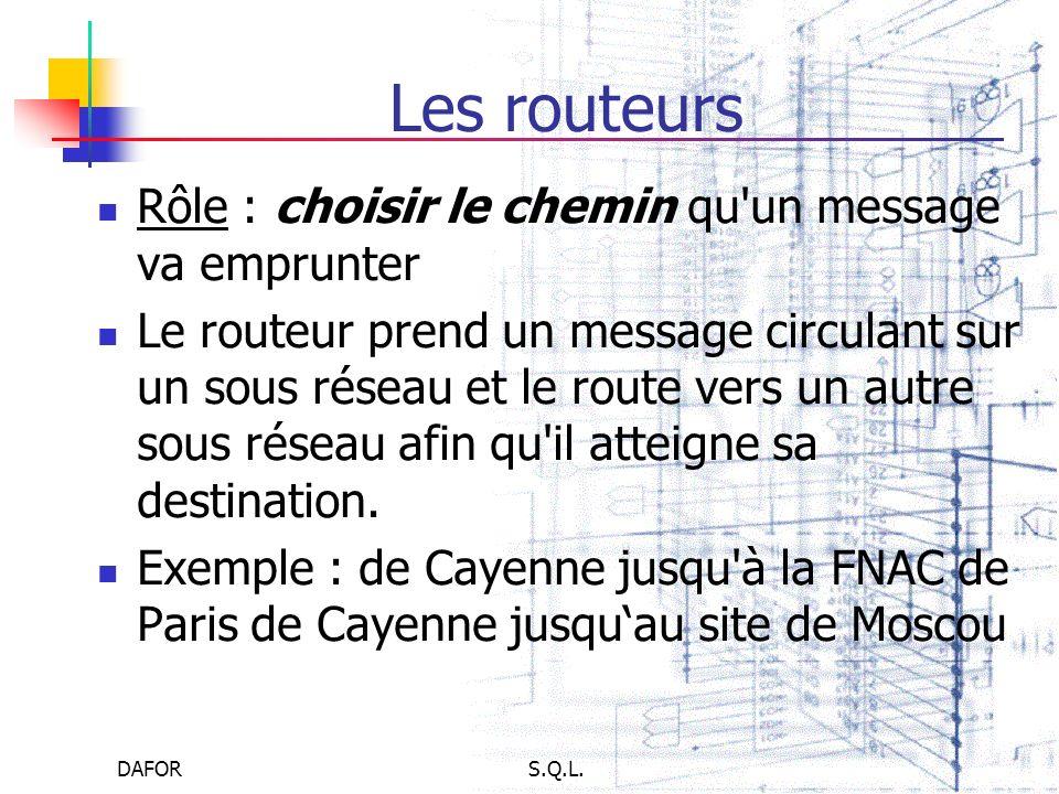 DAFORS.Q.L. Les routeurs Rôle : choisir le chemin qu'un message va emprunter Le routeur prend un message circulant sur un sous réseau et le route vers