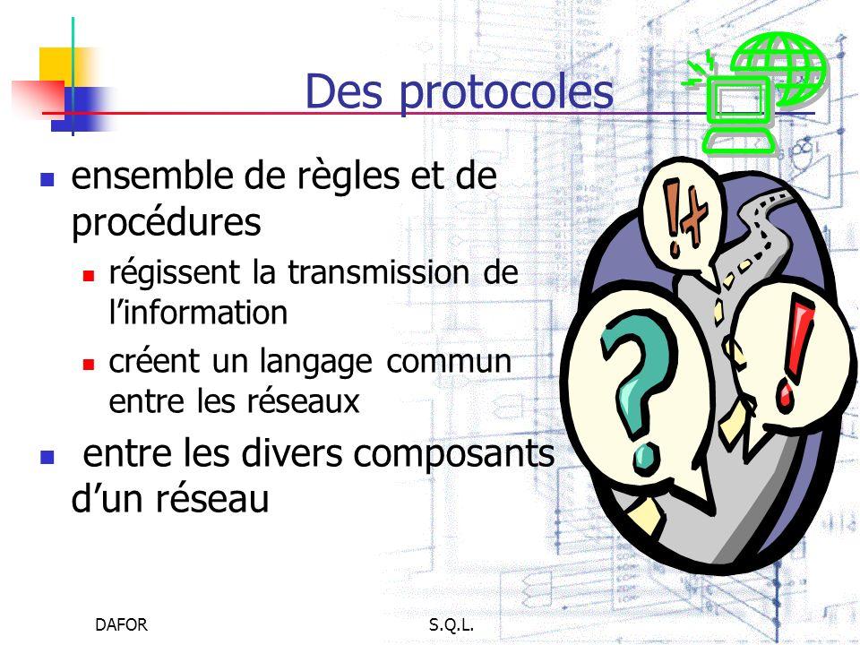 DAFORS.Q.L. Des protocoles ensemble de règles et de procédures régissent la transmission de linformation créent un langage commun entre les réseaux en