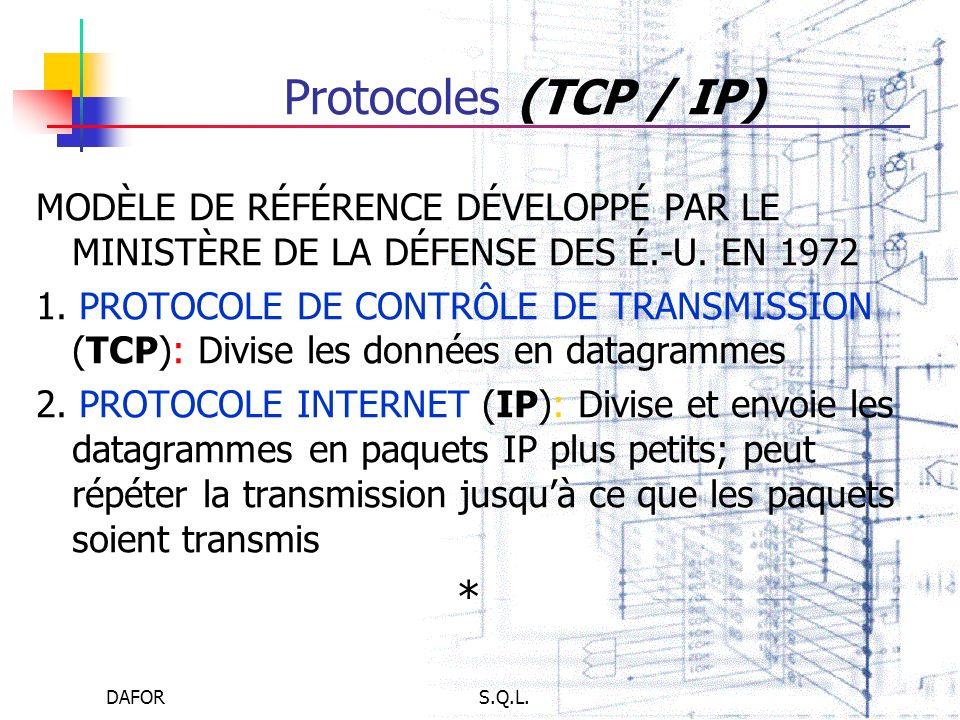DAFORS.Q.L. Protocoles (TCP / IP) MODÈLE DE RÉFÉRENCE DÉVELOPPÉ PAR LE MINISTÈRE DE LA DÉFENSE DES É.-U. EN 1972 1. PROTOCOLE DE CONTRÔLE DE TRANSMISS