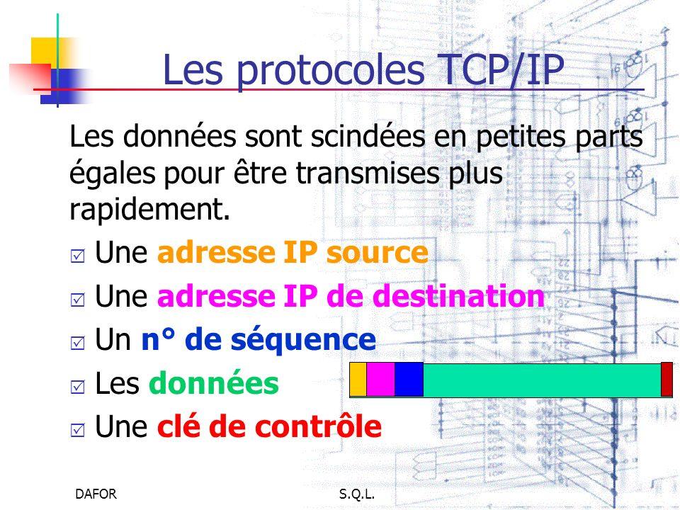 DAFORS.Q.L. Les protocoles TCP/IP Les données sont scindées en petites parts égales pour être transmises plus rapidement. Une adresse IP source Une ad