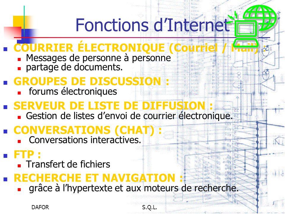 DAFORS.Q.L. Fonctions dInternet COURRIER ÉLECTRONIQUE (Courriel / Mail) : Messages de personne à personne partage de documents. GROUPES DE DISCUSSION