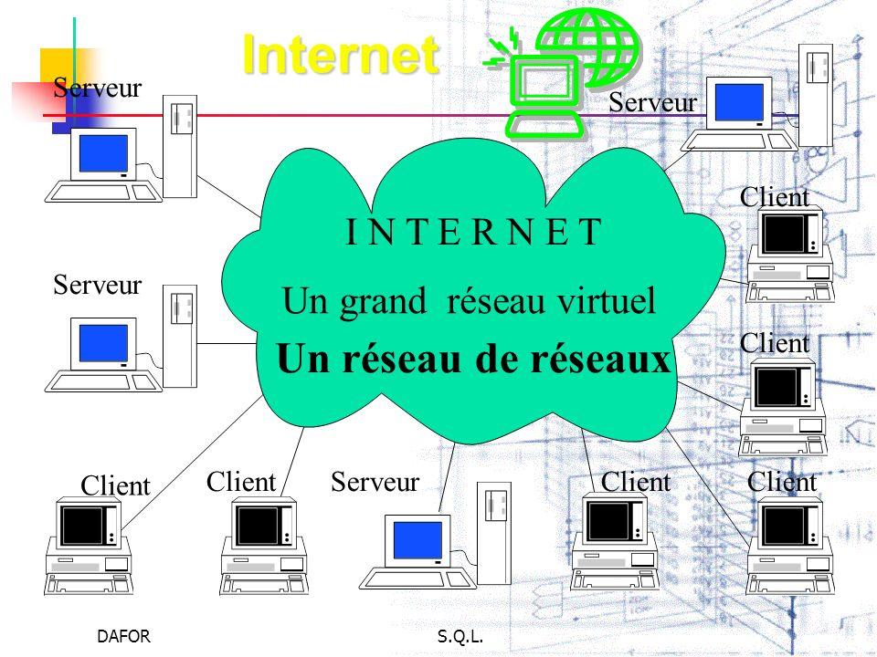 DAFORS.Q.L.Internet I N T E R N E T Un grand réseau virtuel Serveur Client Un réseau de réseaux