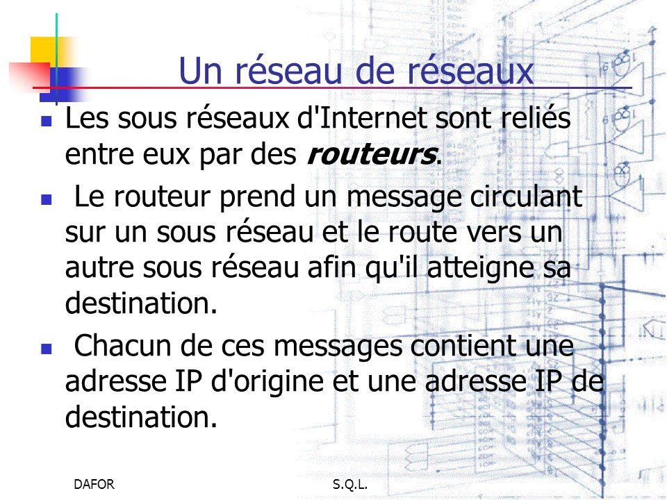 DAFORS.Q.L. Un réseau de réseaux Les sous réseaux d'Internet sont reliés entre eux par des routeurs. Le routeur prend un message circulant sur un sous