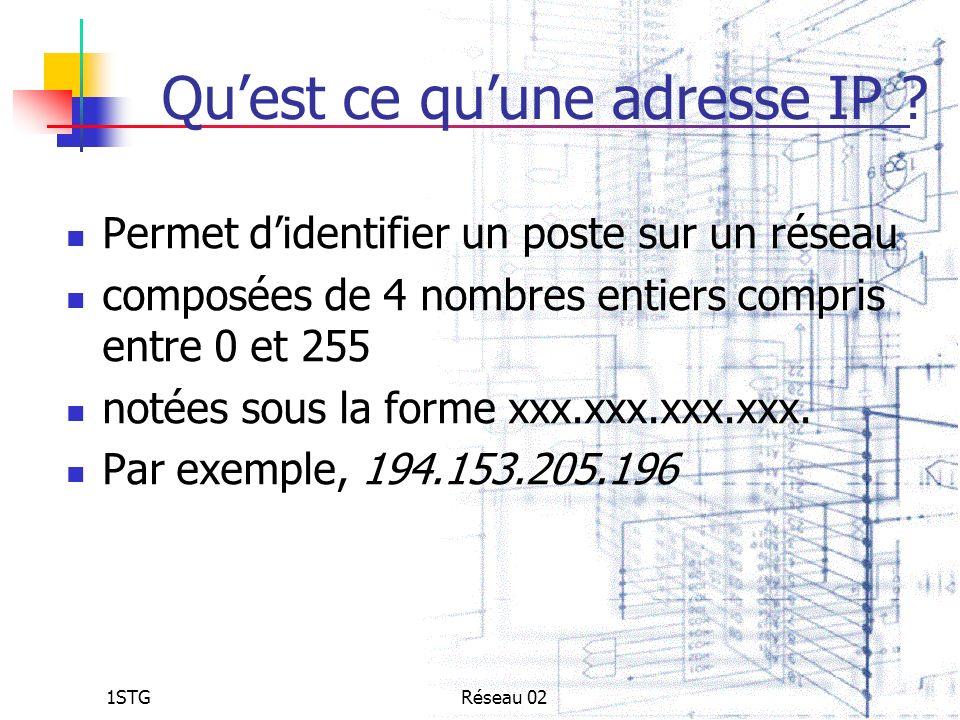 1STGRéseau 02 Quest ce quune adresse IP ? Permet didentifier un poste sur un réseau composées de 4 nombres entiers compris entre 0 et 255 notées sous