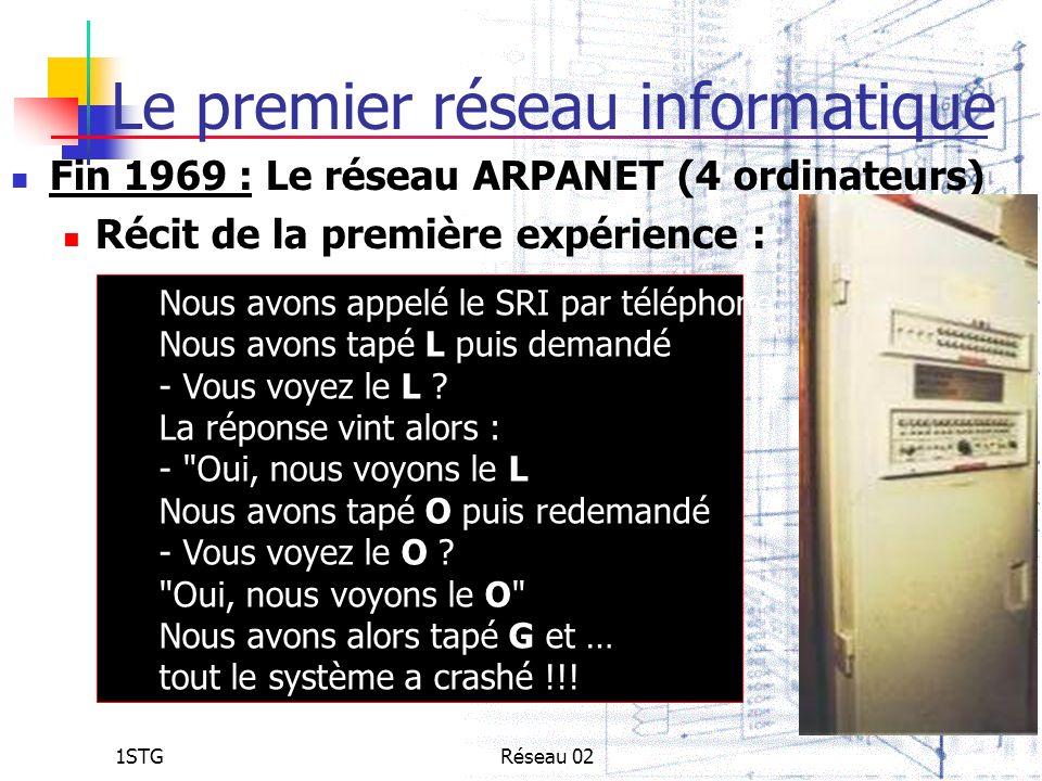 1STGRéseau 02 Le premier réseau informatique Fin 1969 : Le réseau ARPANET (4 ordinateurs) Récit de la première expérience : Nous avons appelé le SRI p