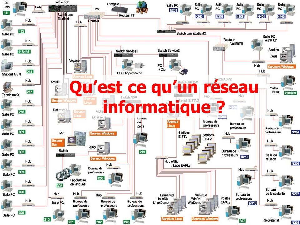 1STGRéseau 02 Quest ce quun réseau informatique ?