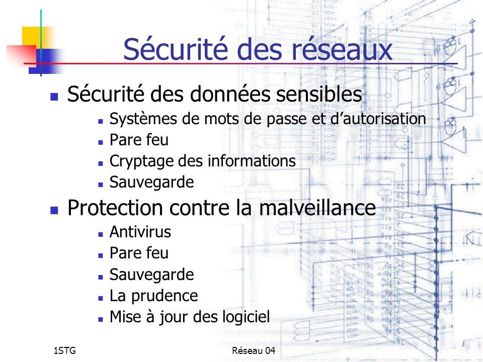 1STGRéseau 04 Sécurité des réseaux Sécurité des données sensibles Systèmes de mots de passe et dautorisation Pare feu Cryptage des informations Sauveg