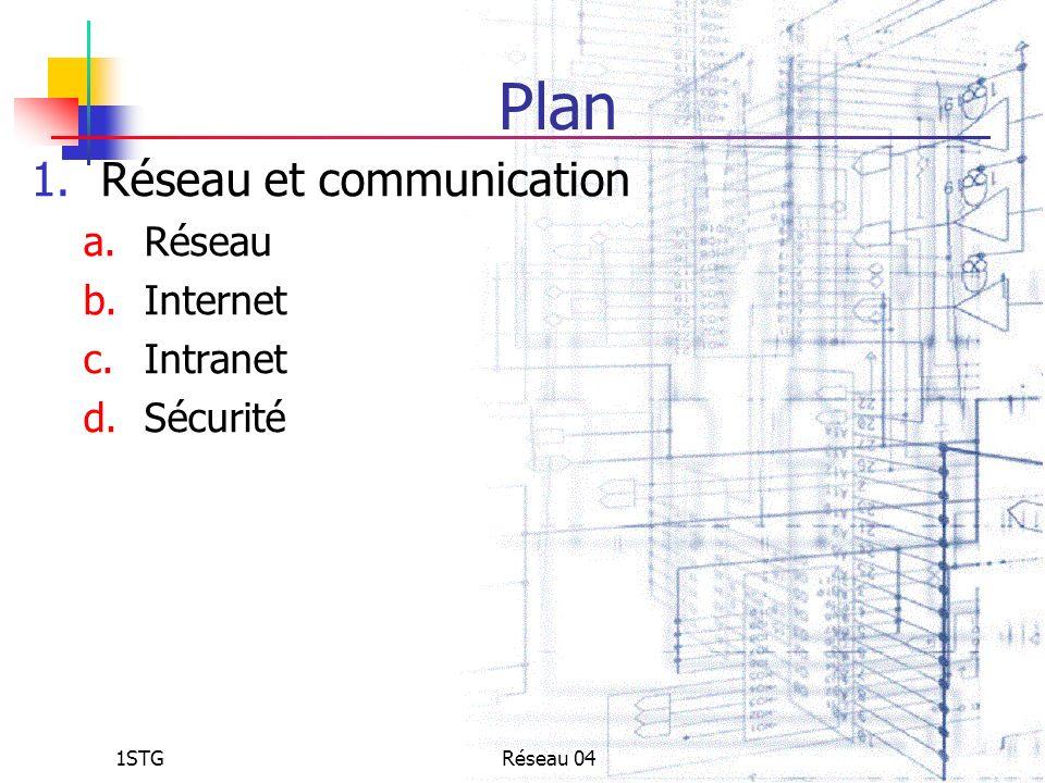 1STGRéseau 04 Plan 1.Réseau et communication a.Réseau b.Internet c.Intranet d.Sécurité