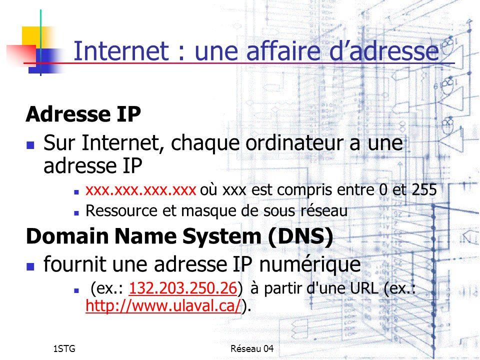 1STGRéseau 04 Internet : une affaire dadresse Adresse IP Sur Internet, chaque ordinateur a une adresse IP xxx.xxx.xxx.xxx où xxx est compris entre 0 e