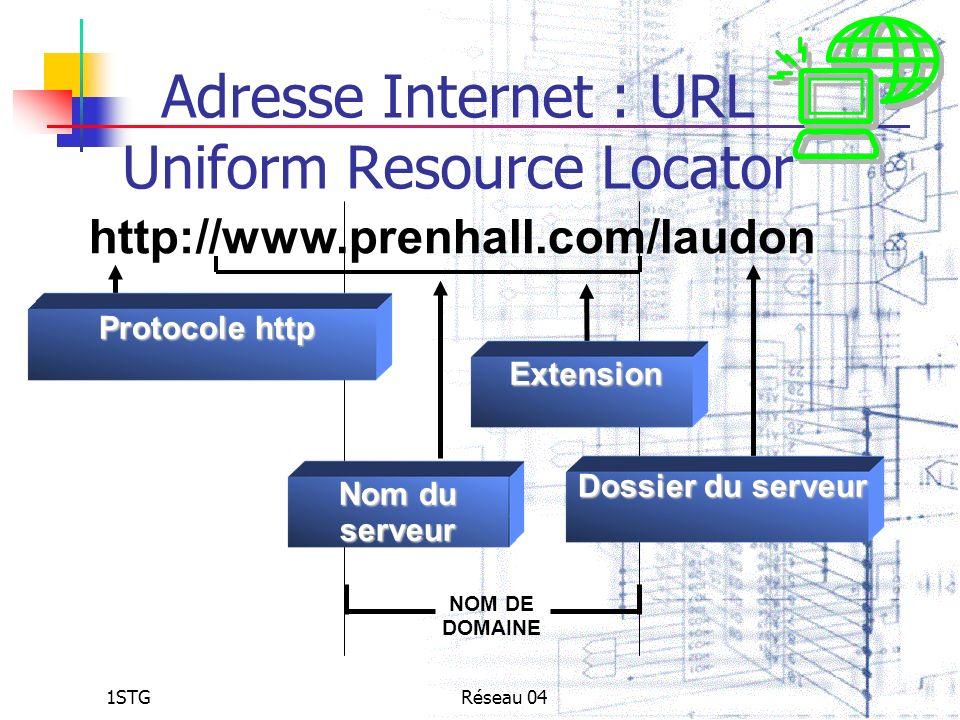 1STGRéseau 04 Adresse Internet : URL Uniform Resource Locator http://www.prenhall.com/laudon Protocole http Protocole http Dossier du serveur Extensio