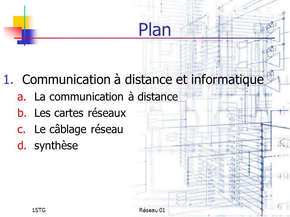 1STGRéseau 01 Plan 1.Communication à distance et informatique a.La communication à distance b.Les cartes réseaux c.Le câblage réseau d.synthèse