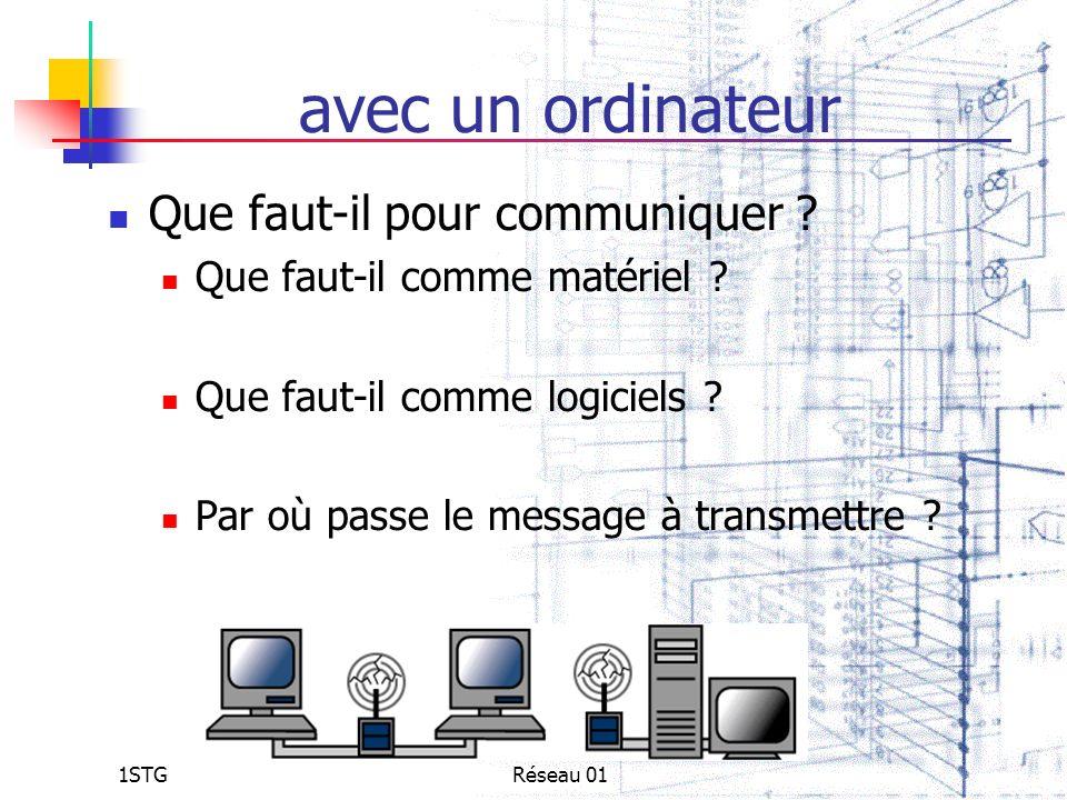 1STGRéseau 01 avec un ordinateur Que faut-il pour communiquer ? Que faut-il comme matériel ? Que faut-il comme logiciels ? Par où passe le message à t