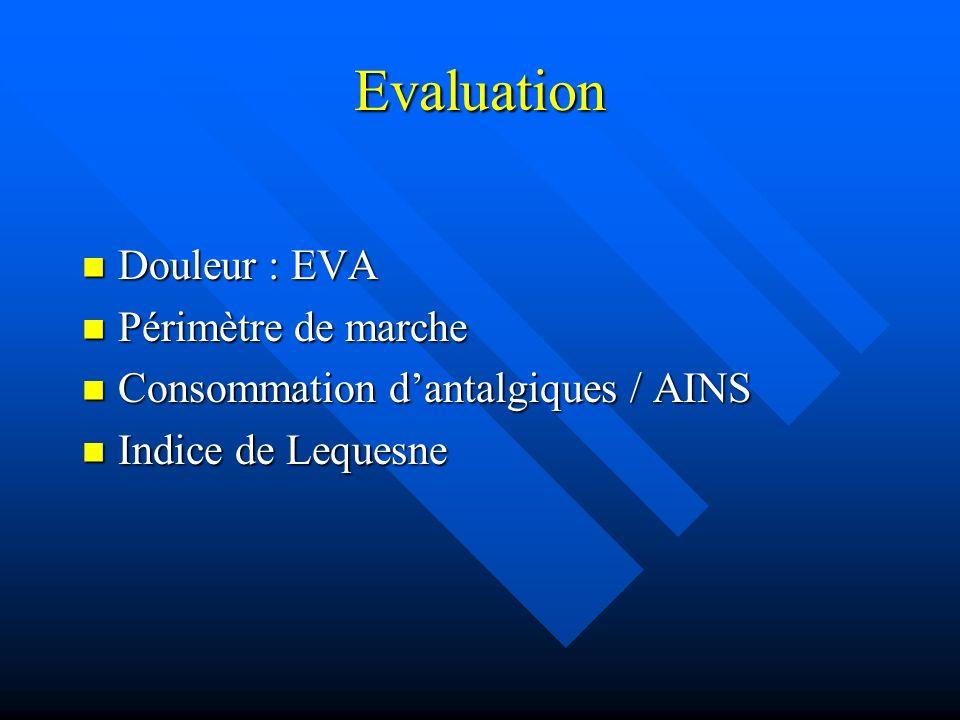 Evaluation Douleur : EVA Douleur : EVA Périmètre de marche Périmètre de marche Consommation dantalgiques / AINS Consommation dantalgiques / AINS Indic