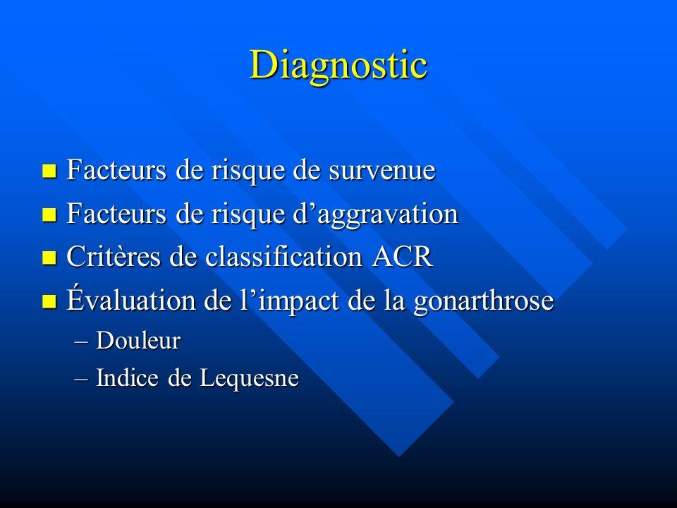 Diagnostic Facteurs de risque de survenue Facteurs de risque de survenue Facteurs de risque daggravation Facteurs de risque daggravation Critères de c