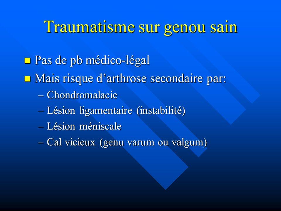 Traumatisme sur genou sain Pas de pb médico-légal Pas de pb médico-légal Mais risque darthrose secondaire par: Mais risque darthrose secondaire par: –