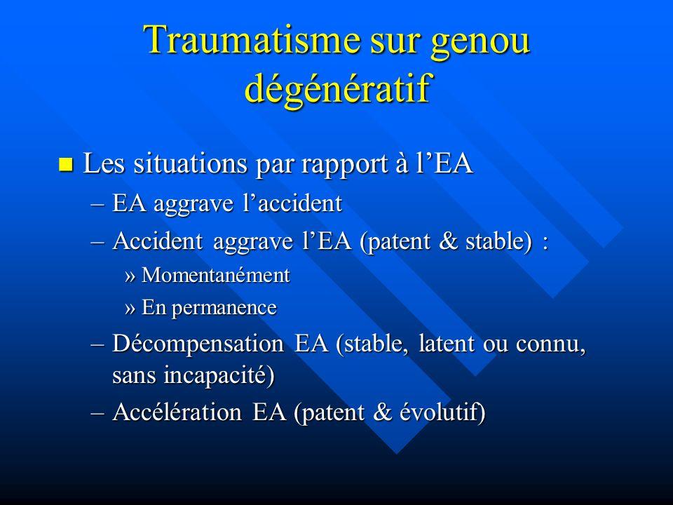 Traumatisme sur genou dégénératif Les situations par rapport à lEA Les situations par rapport à lEA –EA aggrave laccident –Accident aggrave lEA (paten