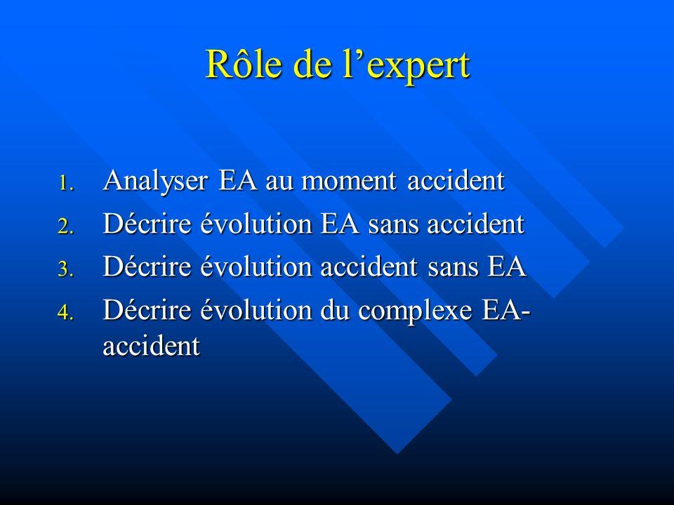 Rôle de lexpert 1. Analyser EA au moment accident 2. Décrire évolution EA sans accident 3. Décrire évolution accident sans EA 4. Décrire évolution du